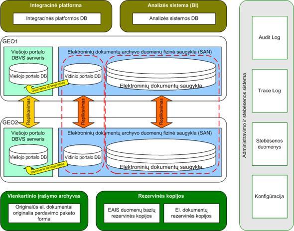 Paprastai apie UML diagramų sudarymą ir duomenų bazės modeliavimą