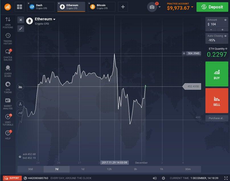 iq option trading programos atsisiuntimas