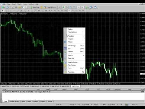 Swing Trading 101 Pagrindai