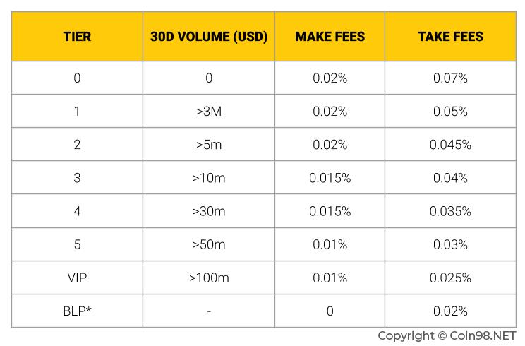 kaip prekiauti monetomis prie bitkoin akcijų pasirinkimo sandoriai balanse