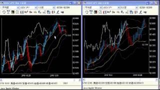 rinkos analizė ir prekybos strategijos su bajeso tinklais apibrėžtos rizikos opcionų prekyba