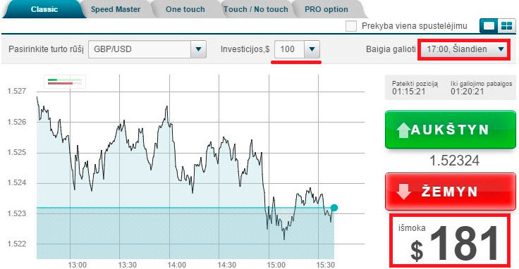bitcoin usd chart investing dvejetainis variantas uk