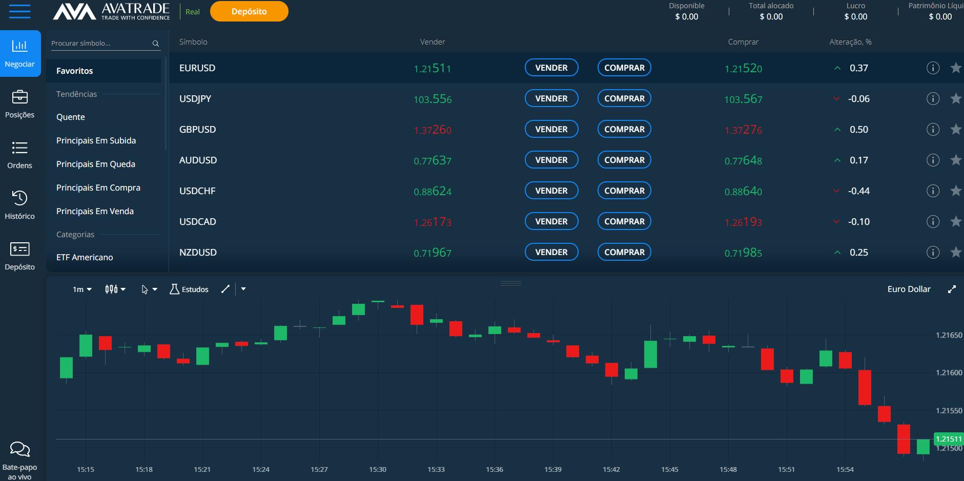 Prekybos forex su bitkoinais