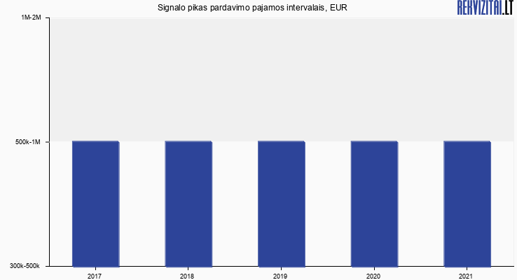 Investavimą Opcionų, Opcionų prekybos vaizdas - Pirkti dvejetainių opcionų prekybos signalus