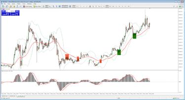 dienos prekybos strategijos investopedia prekybos spragų prekybos strategija