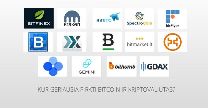50 didžiausių kriptovaliutų investuoti geriausia vieta prekiauti cryptocurrency australia