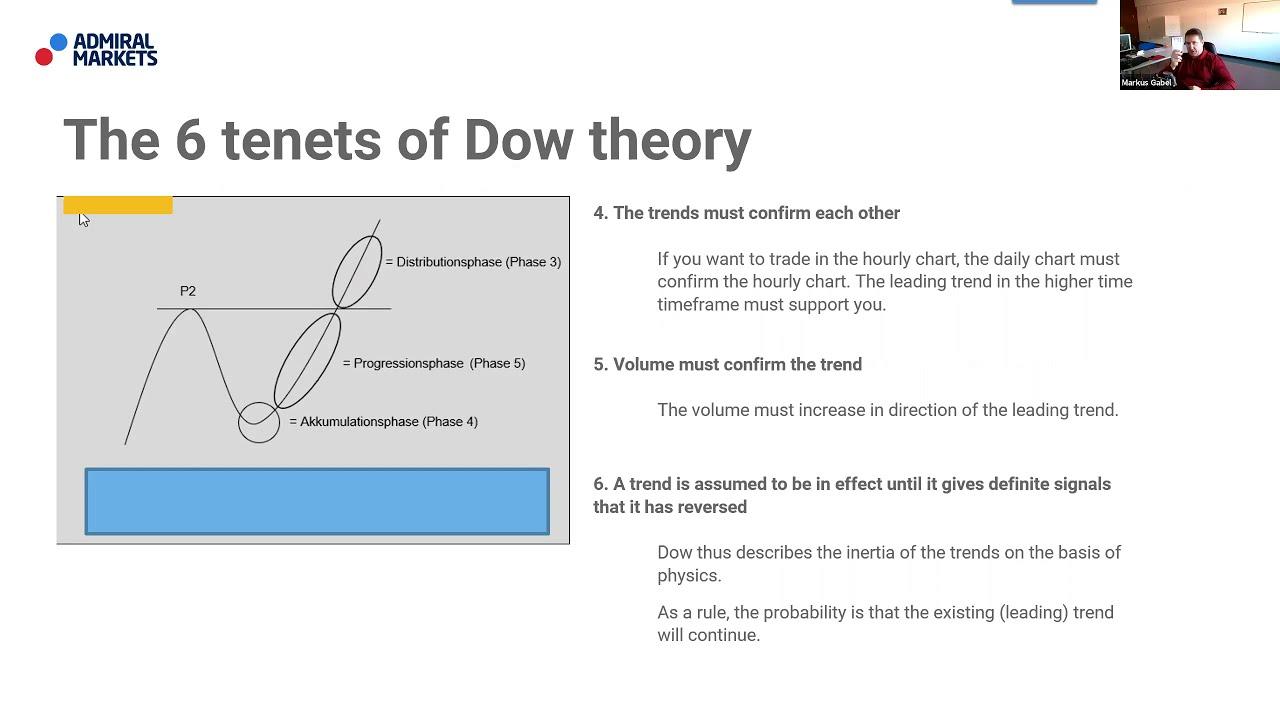 matematikos prekybos strategijos veikiančios dvejetainių opcionų prekybos sistemos
