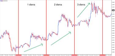 techniniai rodikliai dienos prekyba prekybos kontrolės ekspertų sistema pėdsakai