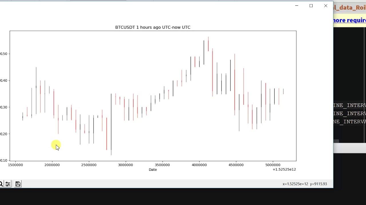 python trading bot binance