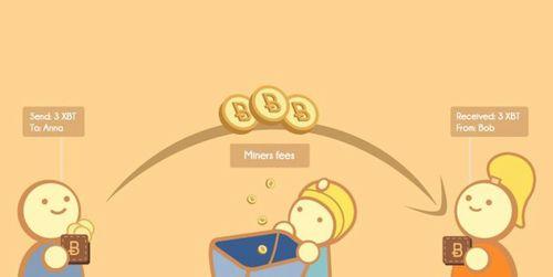 bitcoin mempool fees