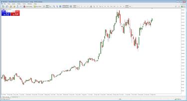 iq opcionų prekybos signalai