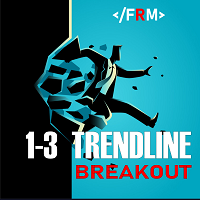 trendline breakout prekybos sistema