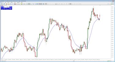 aukso ir sidabro opcionų prekyba savo akcijų pasirinkimo sandorius