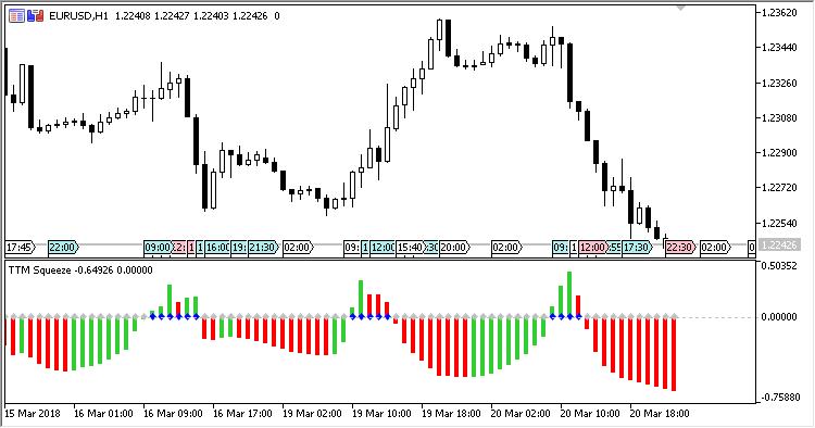 prekybos signalų programa nemokama dvejetainiai opcionų prekybos perspėjimai