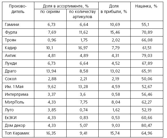 prekybinės matricos variantai akcijų pasirinkimo sandorių duomenų bazė