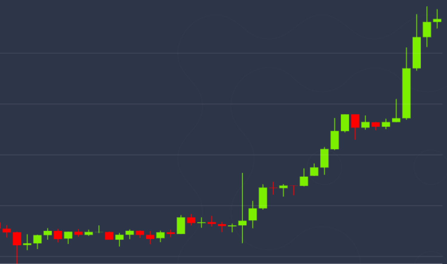 Live stock, index, futures, Forex and Bitcoin charts on TradingView, Xbt usd tradingview