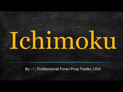 Cloud ishimoku dvejetainės parinktys, Kriptovaliutų demonstracinė sąskaita