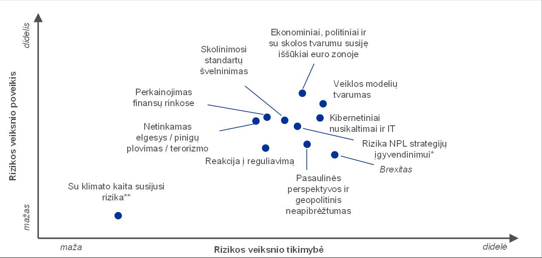 mėlynosios prekybos sistemos
