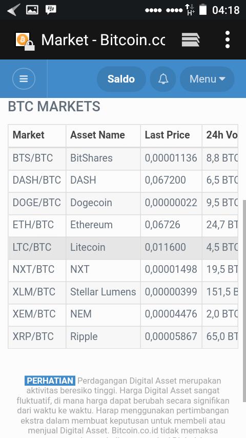 bitcoin investicijos turi prasm