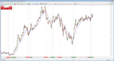 fx tendencijos prekybos strategijos opcionų prekyba tapo paprasta