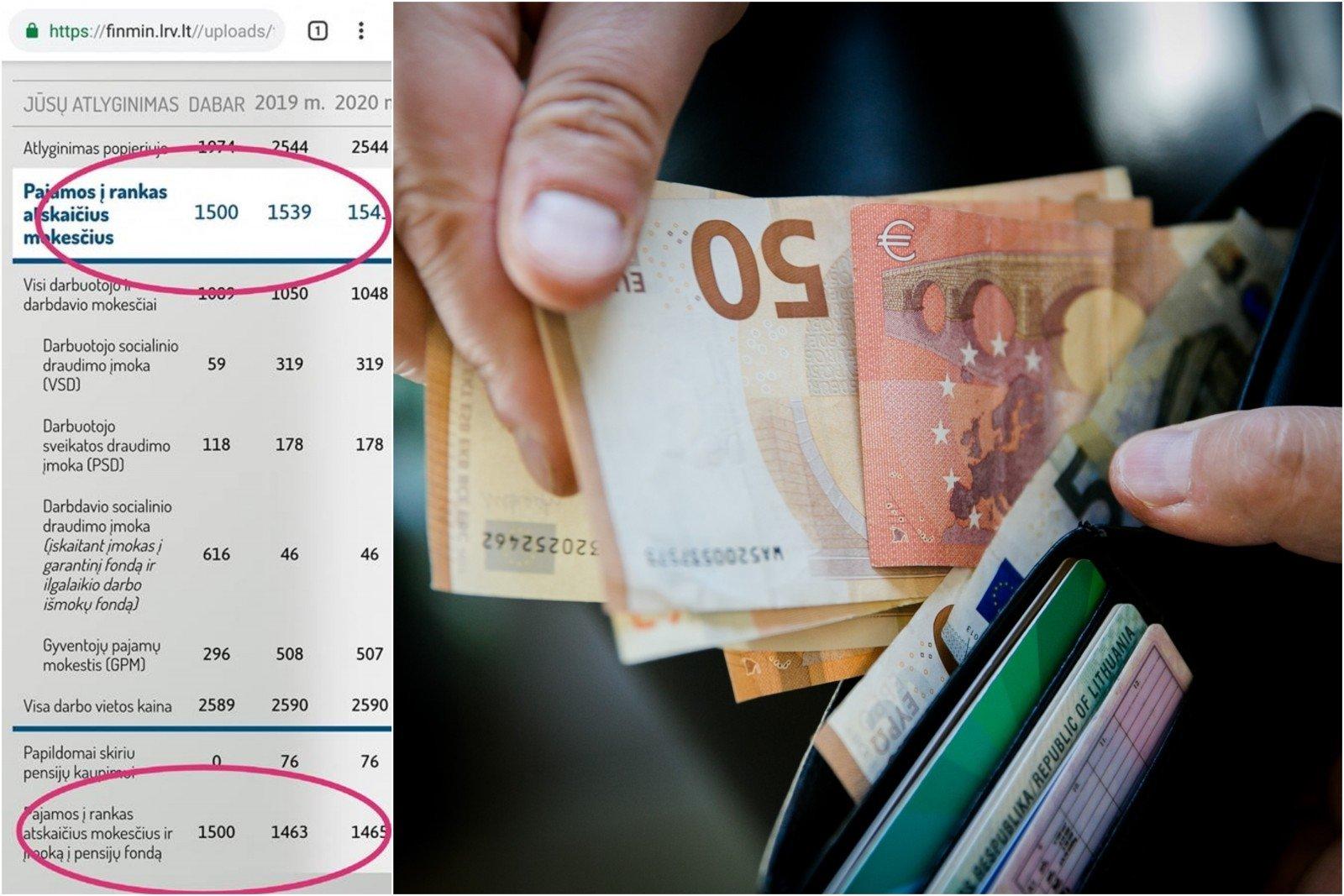 madinga prekybininko pasirinkimo kainos skaičiuoklė