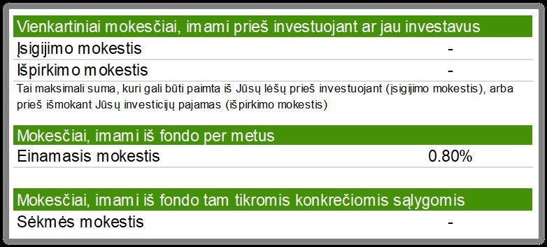 mokesčių inversijos strategija