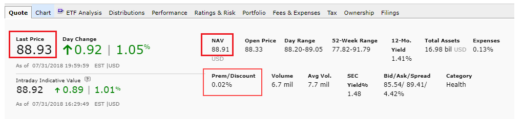 parduodant išankstinius ipo akcijų pasirinkimo sandorius