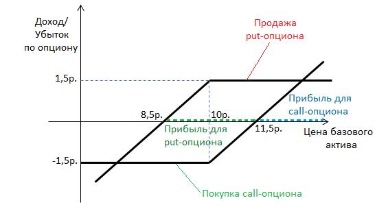 prekybos valiuta rinkos rodikliai prekybos kilmės sistema
