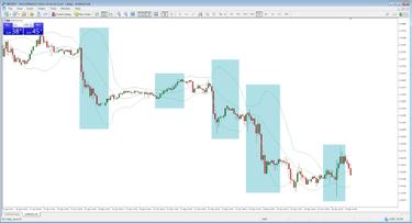 svyruojančių rinkų prekybos strategija