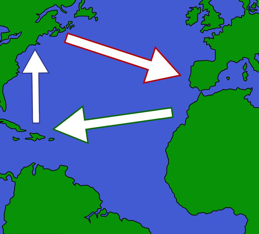 vergai trikampėje prekybos sistemoje